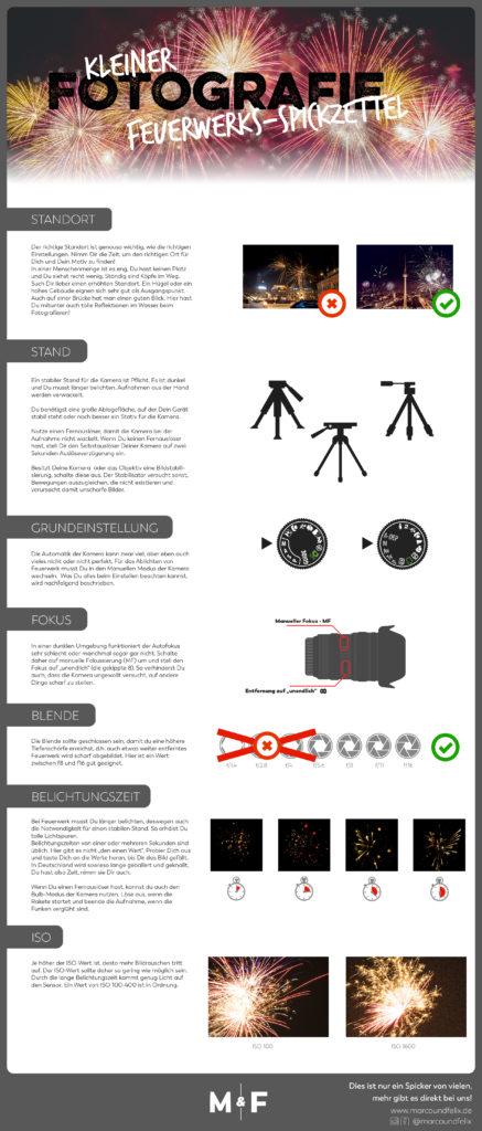 Spickzettel für Kameraeinstellung, wenn man Feuerwerk fotografieren will