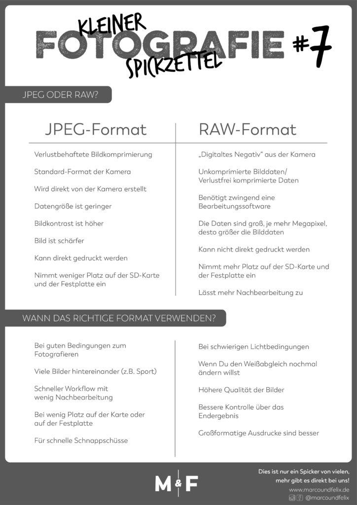 Spickzettel Nummer 7 von Marco und Felix. Gegenüberstellung von JPG und RAW-Format beim Fotografieren